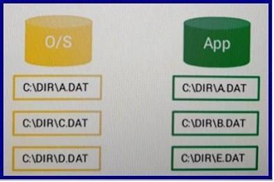 1Y0-311: Citrix XenApp and XenDesktop 7-15 Advanced