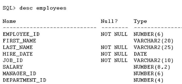 1z0-064: Oracle Database 12c-Performance Management and