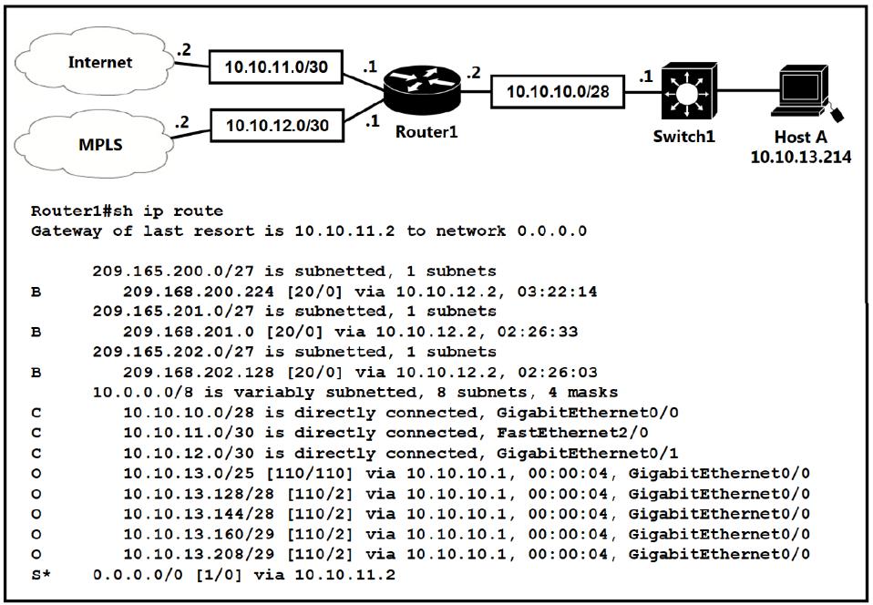 Project download cisco certified network associates