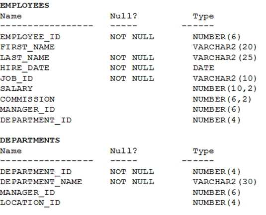 Free Download 1z0-071 Examp Dump: Oracle Datbase 12c SQL